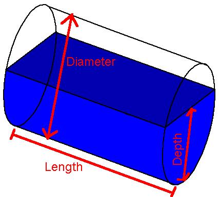 Compute Volume of Fluid in Horizontal Tank